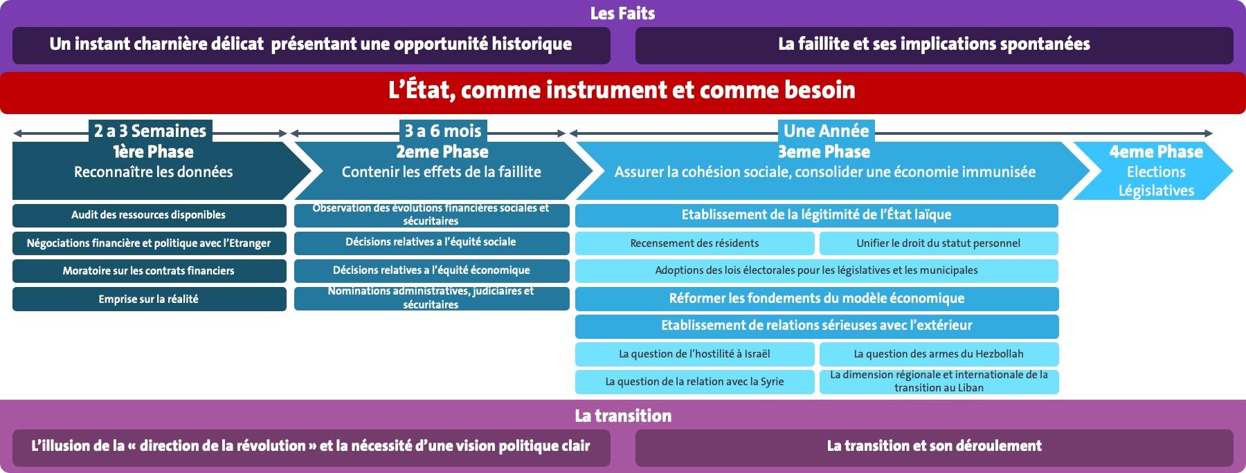 political Vision Fr